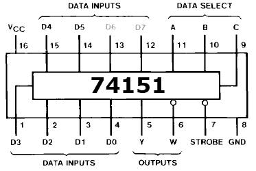 8-Line To 1-Line Data Selector / Multiplexer 74151 - Robotech Shop